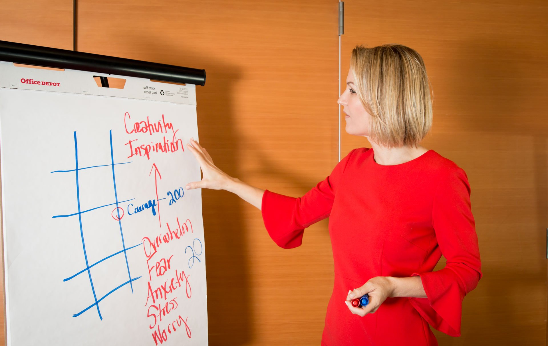 How to be a better leader - Pivot Coaching